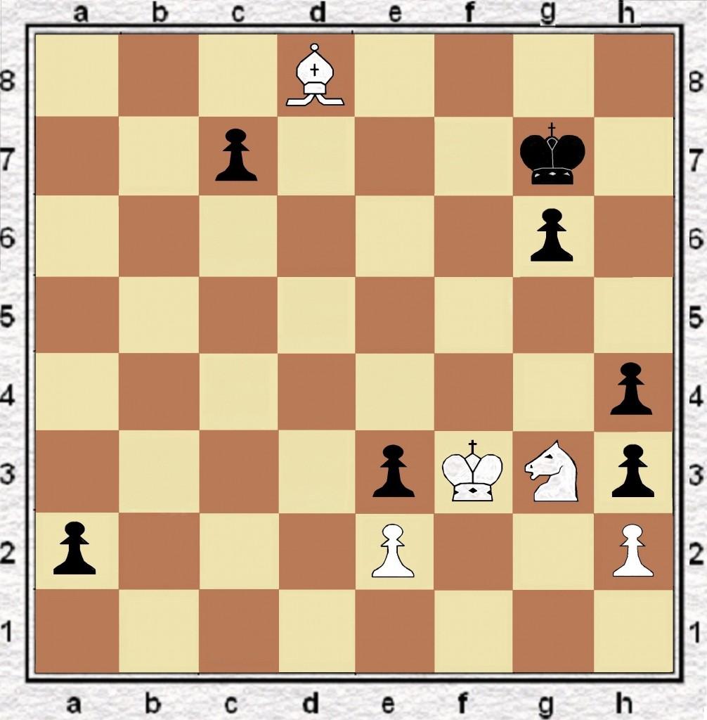 """Ф.С.Бондаренко """"Развитие шахматного этюда"""""""