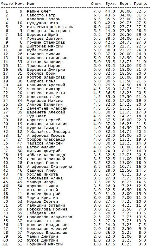 2013-07-19_итоговая таблица