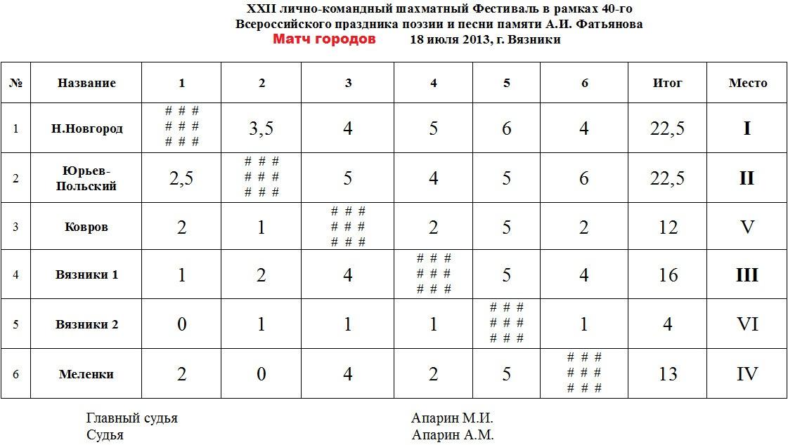 2013-07-19_матч городов